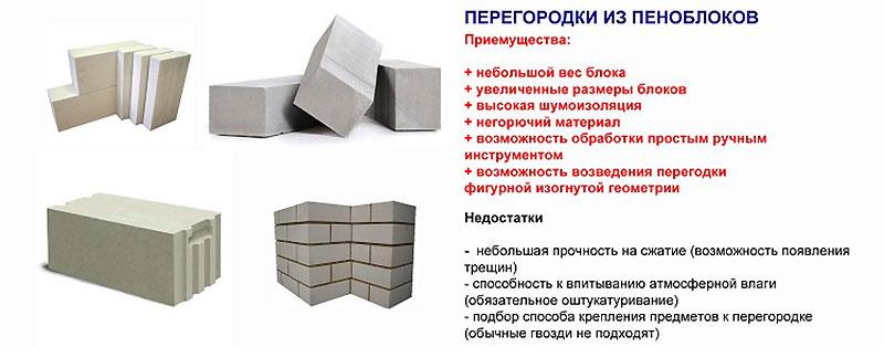 Плюсы и минусы блоков из пенобетона