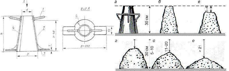 Определение подвижности бетонного раствора при помощи конуса