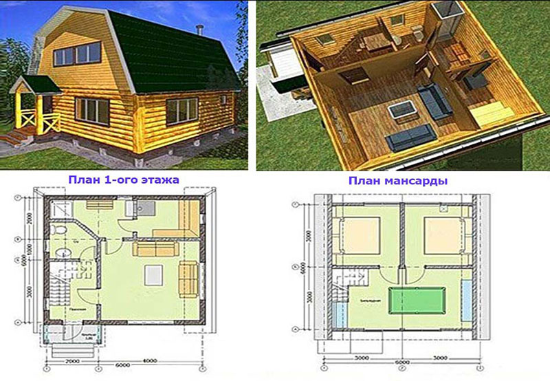 Типовой проект гостевого домика с мансардой