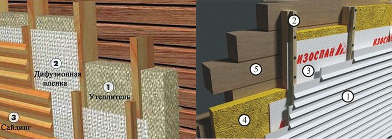 Виды теплоизоляционных материалов для наружного утепления дома из бруса