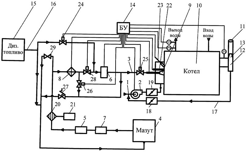 Схема включения АСУП с систему отопления с котлом на дизельном топливе