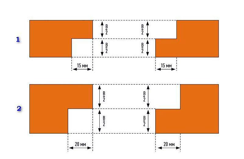 Геометрия кромок плит пенополистирола