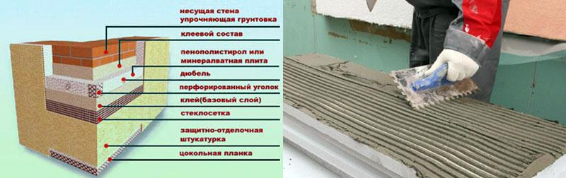 Крепление ЭППС на строительную клеевую смесь Ceresit