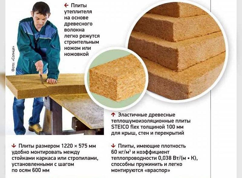 Плиты утеплителя из прессованной древесной стружки