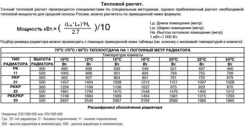 Назначение тепловых вычислений