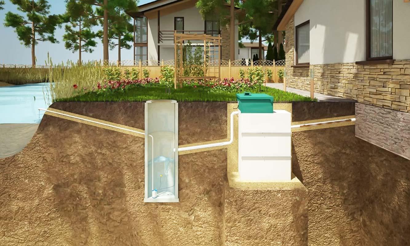Биосептики очищают сточные воды на 95-98%. Воду после них можно сбрасывать даже в водоемы.