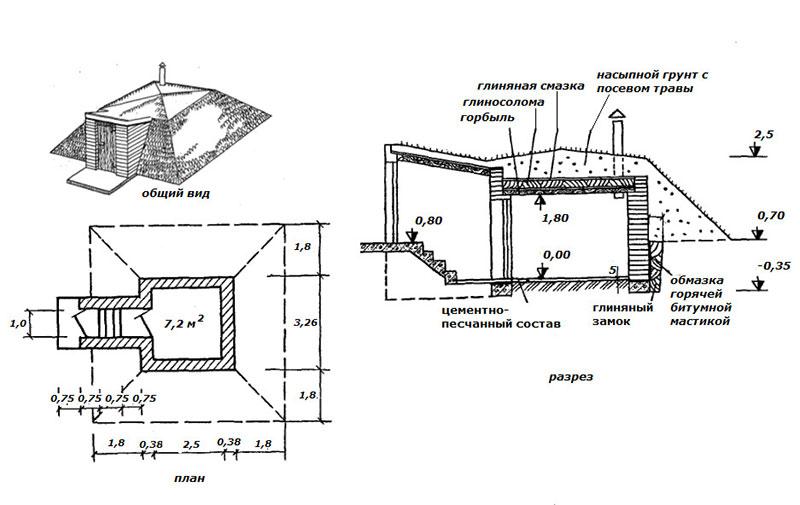 Эскиз-проект кирпичного погреба