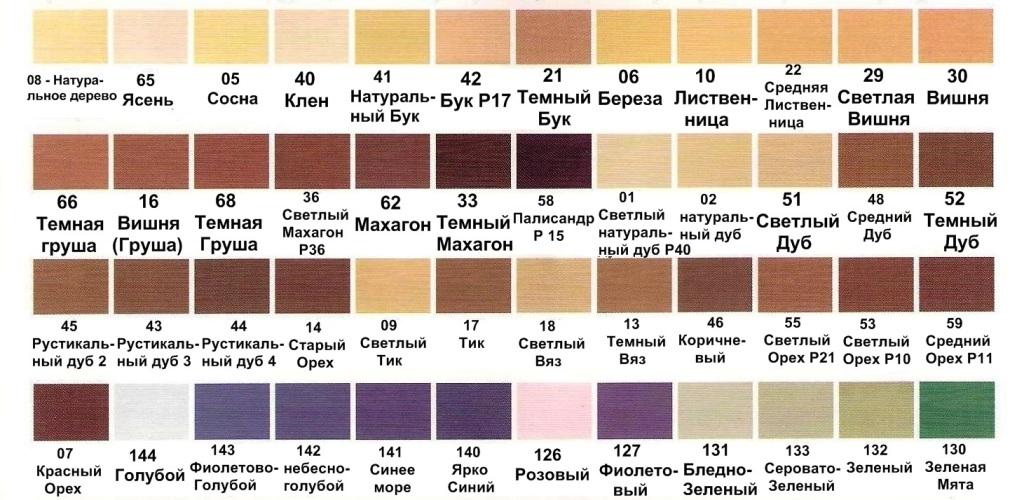 Цветовая палитра воднорастворимых и нитрошпаклевок