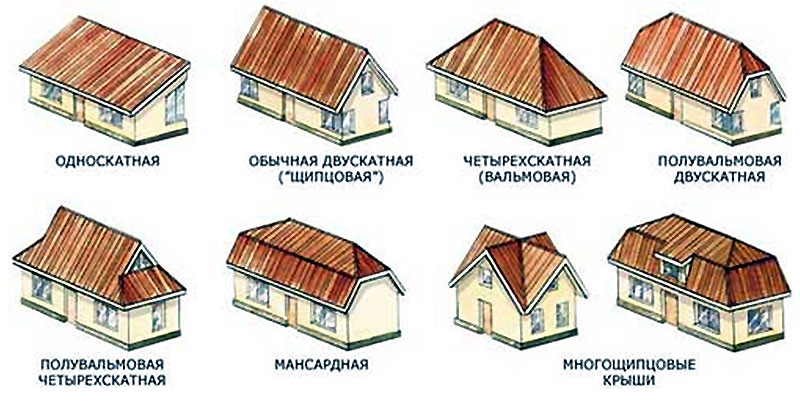 Типы чердаков частного жилого дома