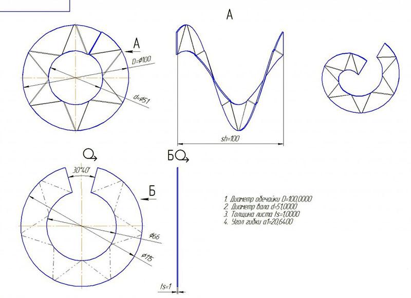Схема межвиткового пера шнека