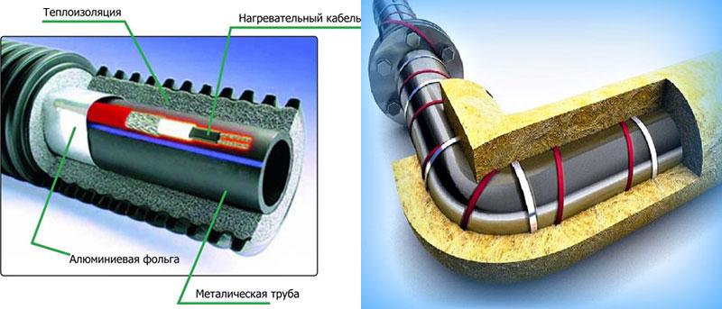 Утепление теплотрассы греющим кабелем
