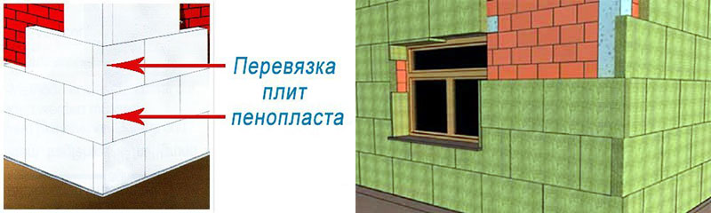 Перевязка плит теплоизоляции на углу дома