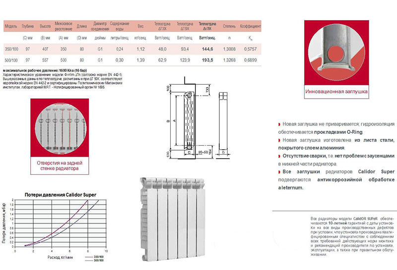 Конструкция и характеристики радиатора модели Calidor Super В4