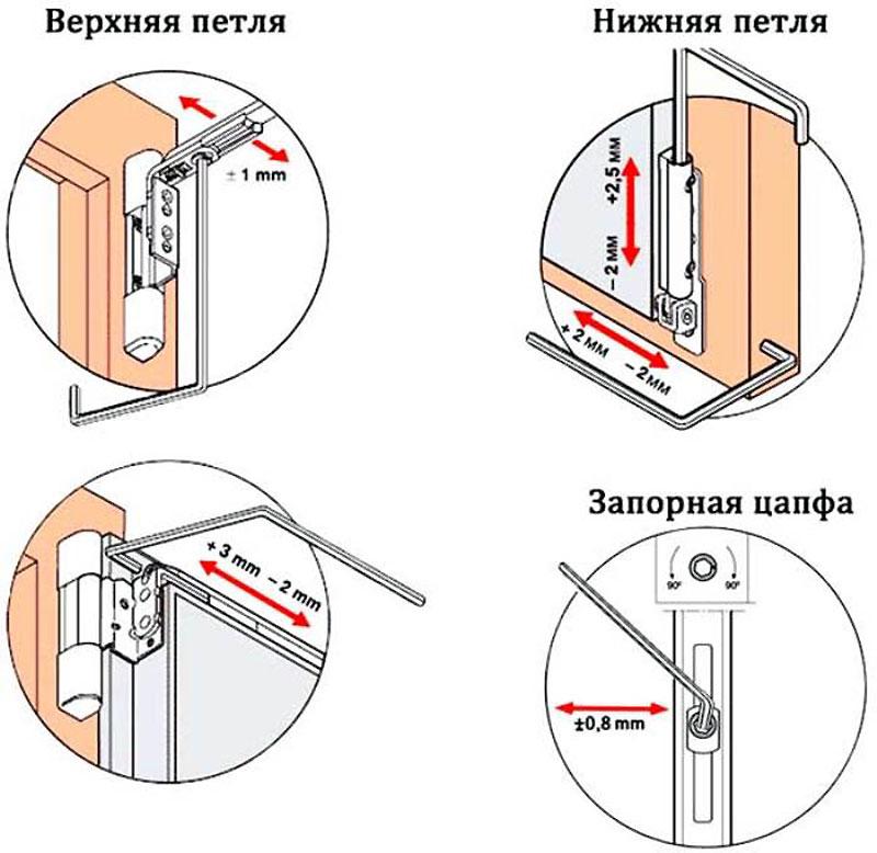 Регулировка балконного блока