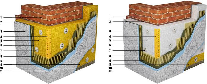 Схема крепления минеральных плит