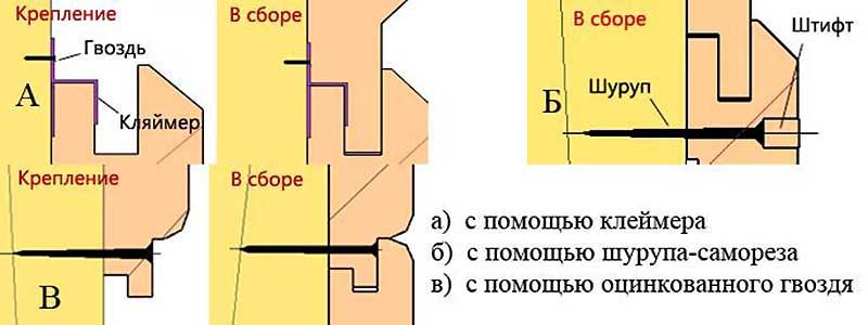 Схема монтажа на саморезы, гвозди и кляймерами