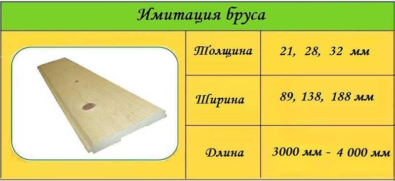 Размеры брусового материала для имитации натуральной поверхности