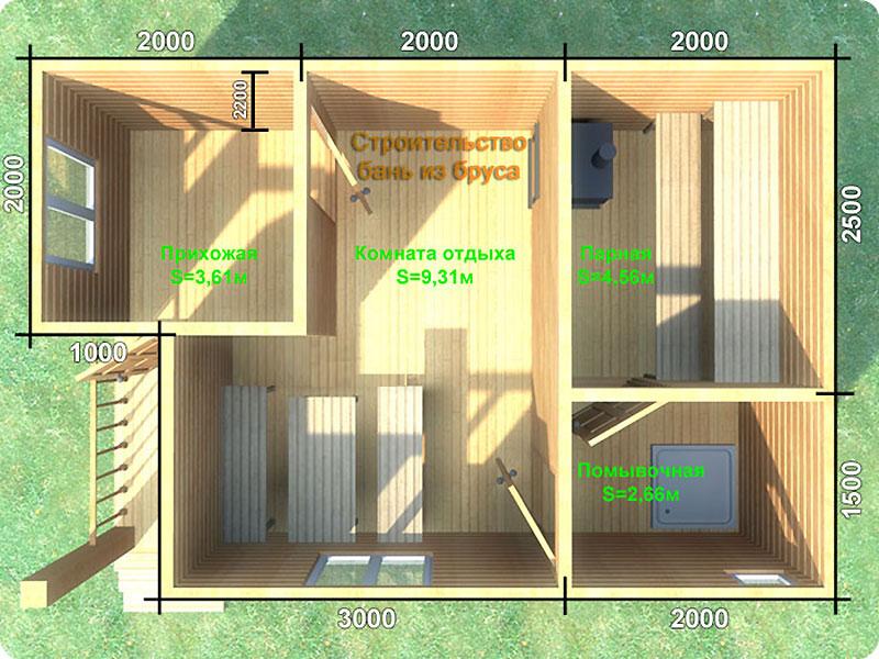 Разделение бани на помещения