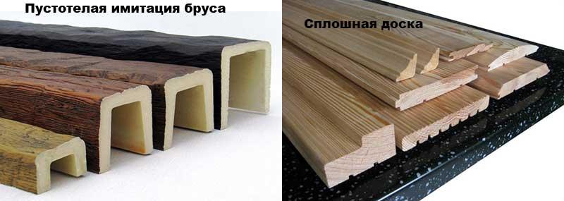 Геометрия изделий