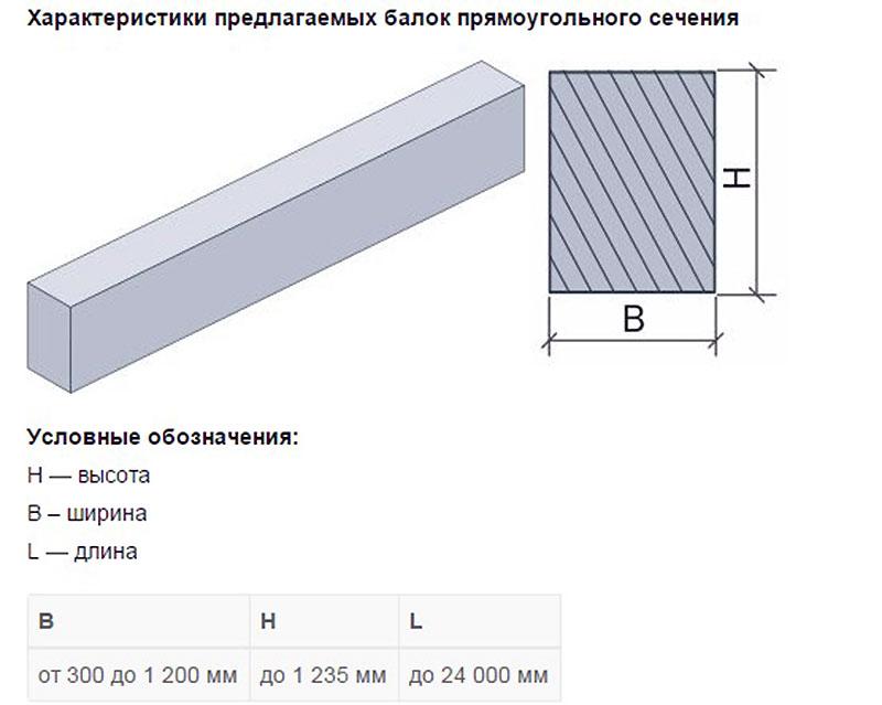 Железобетонная балка прямоугольного сечения