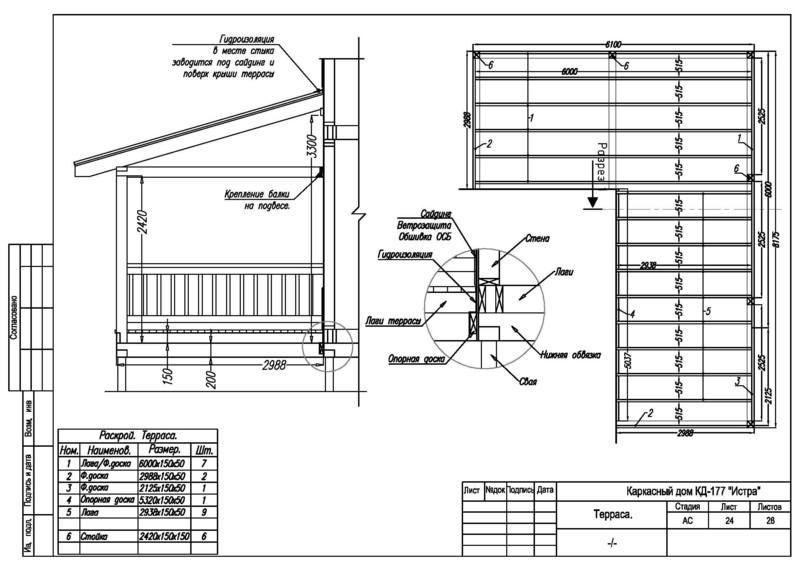 Правильно спланированный проект веранды из бруса