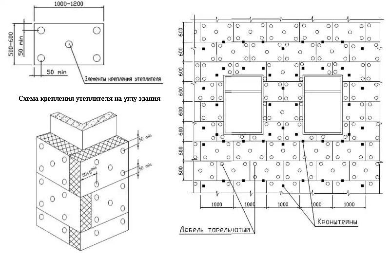 Схема крепления теплоизоляции на каркас
