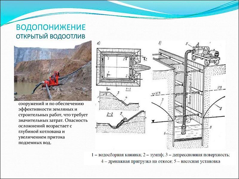 Схема открытого водопонижения