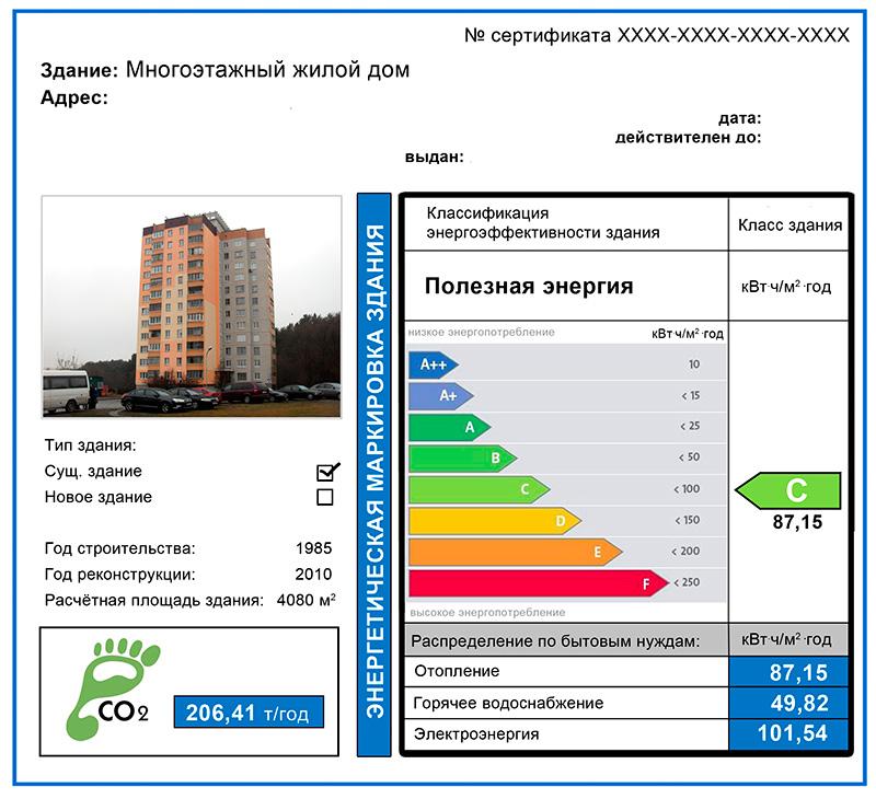 Пример применения расчета класса энергетической эффективности многоквартирного дома