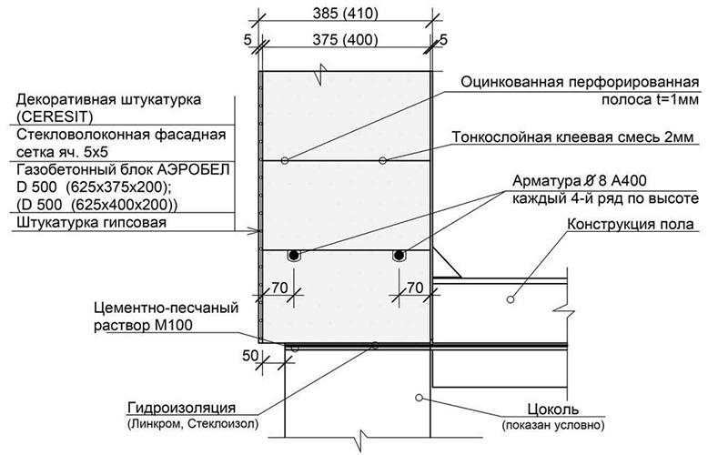 Газобетонная стена в разрезе