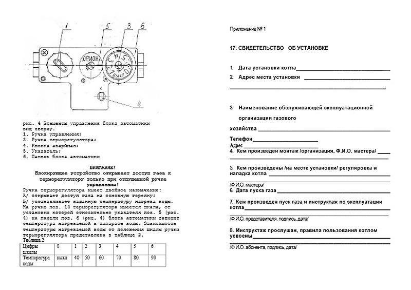 Выдержка из паспорта котла марки АОГВ 11,6-1 согласно ГОСТ 20219-74