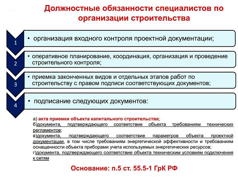 Обязанности специалистов СРО