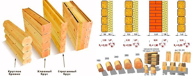 Типовые и геометрические размеры пиломатериалов