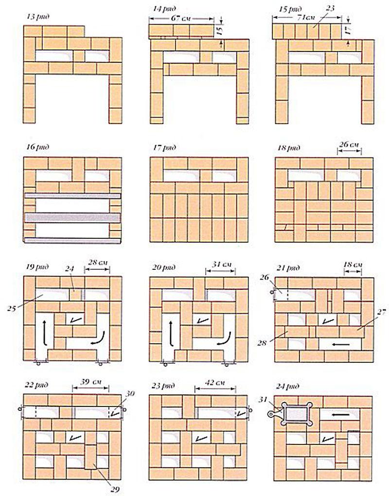 Схема порядовой кладки печи Рязанкина 13-24 ряды