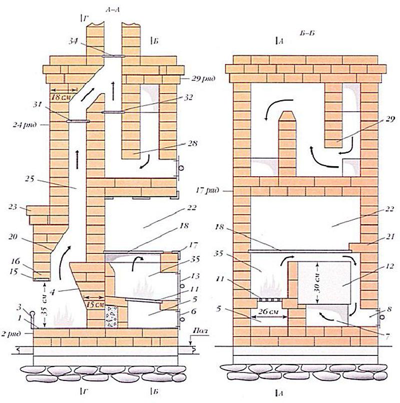 Схема движения дыма и горячих газов