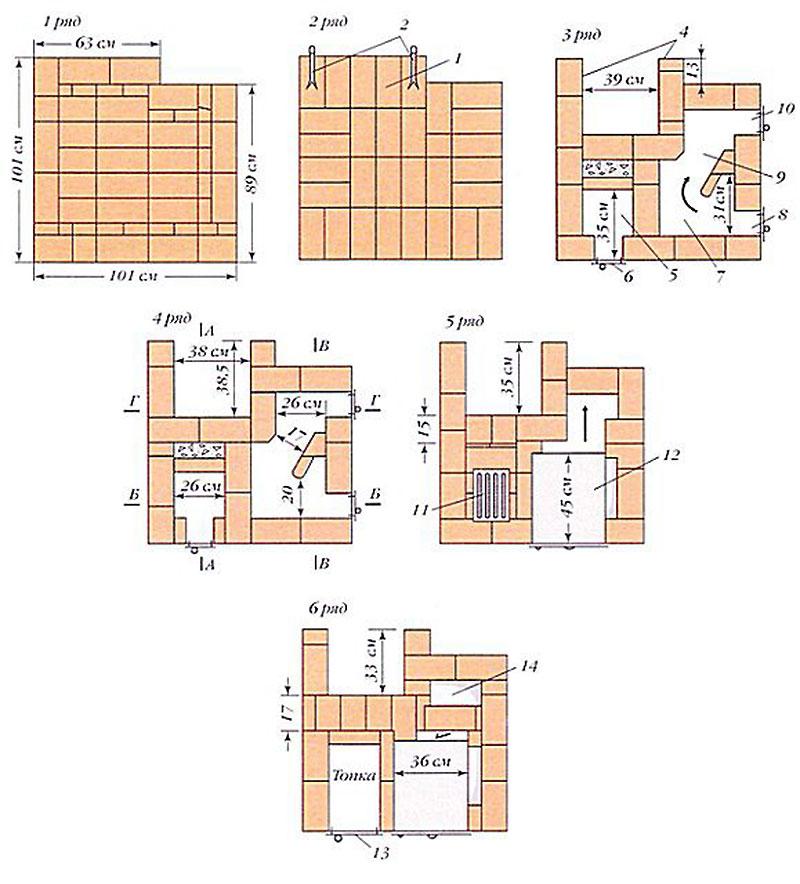 Схема порядовой кладки печи Рязанкина 1-6 ряды