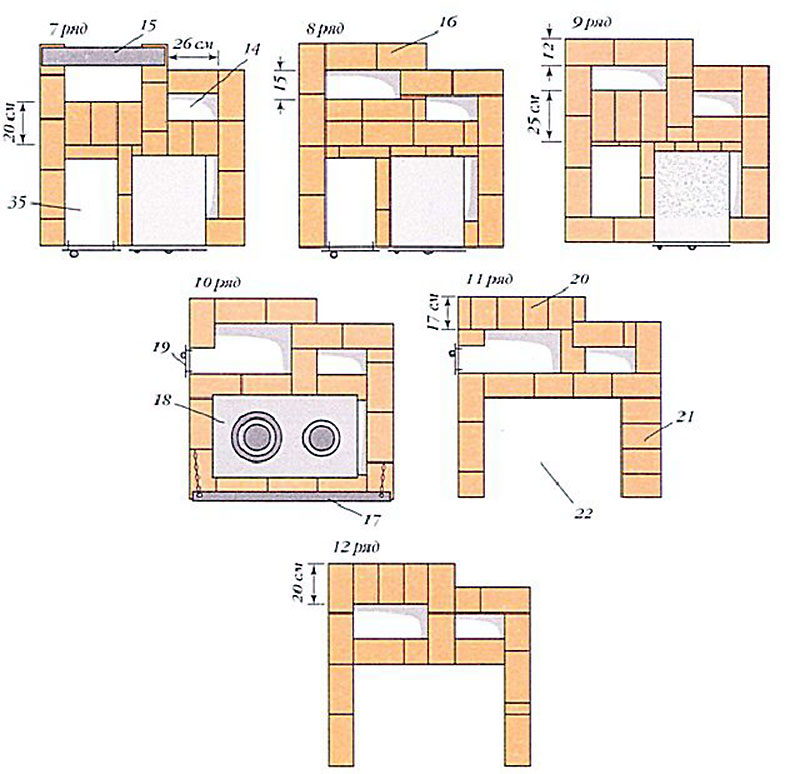 Схема порядовой кладки печи Рязанкина 7-12 ряды