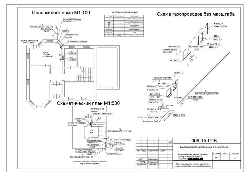Проект газоснабжения частного дома согласно СНиП