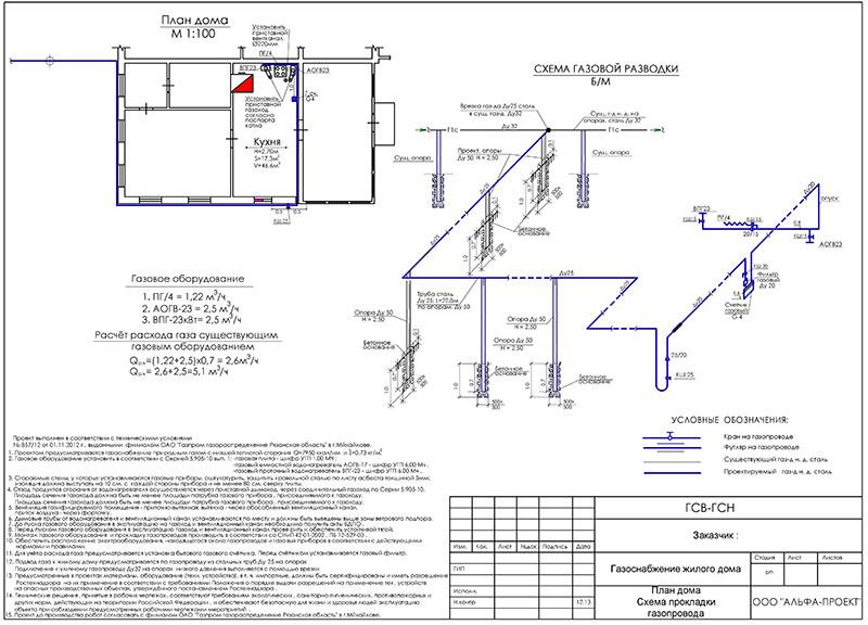 Проект подвода газа к дому согласно СНиП