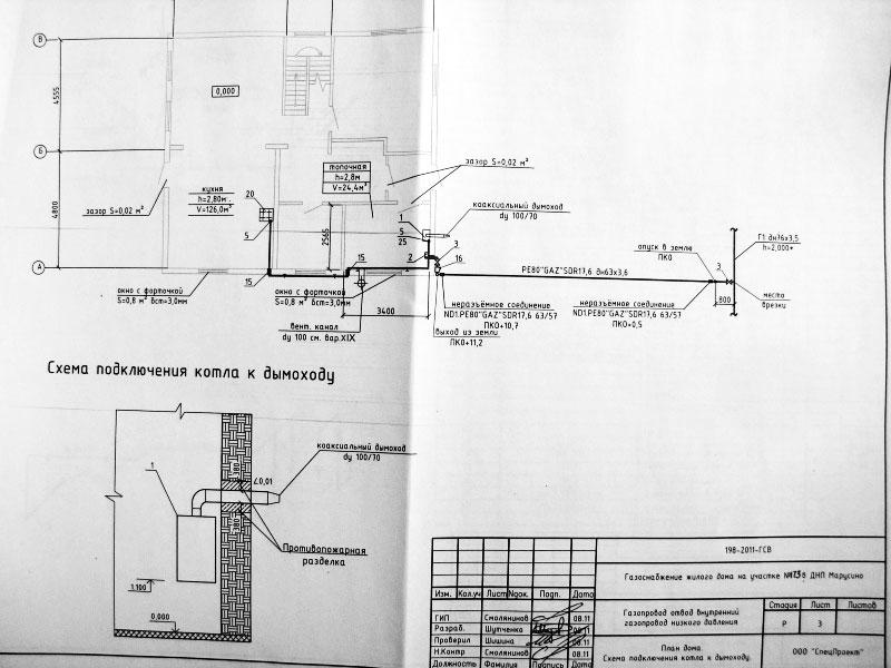 Проект подключения и ввода газовой магистрали в дом