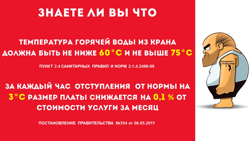 Нормативная температура ГВС