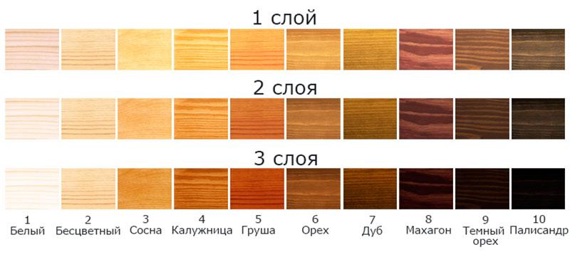 Тон краски в зависимости от количества слоев