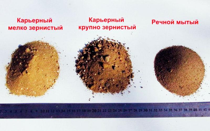 Фракции песка для штукатурного раствора