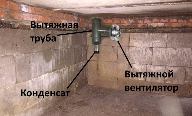 Схема искусственной системы вентиляции
