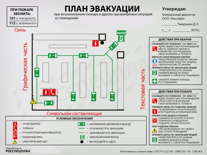 Правильно составленный план и схема - пример