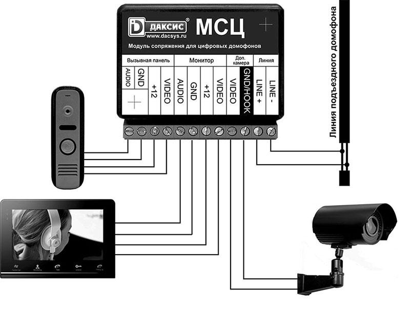 Цифровой видеодомофон – общая схема подключения