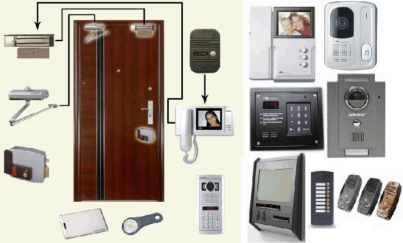 Квартирные и домовые аппараты