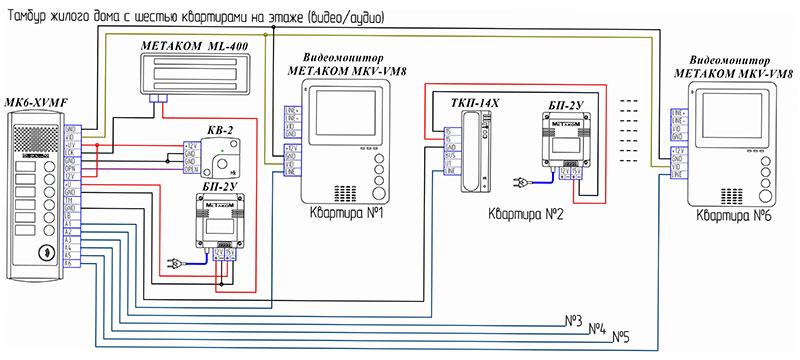 Схема коммутации домофона на этаже
