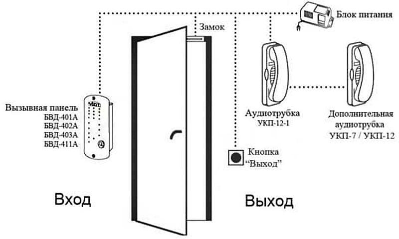 Монтажная схема аудиодомофона