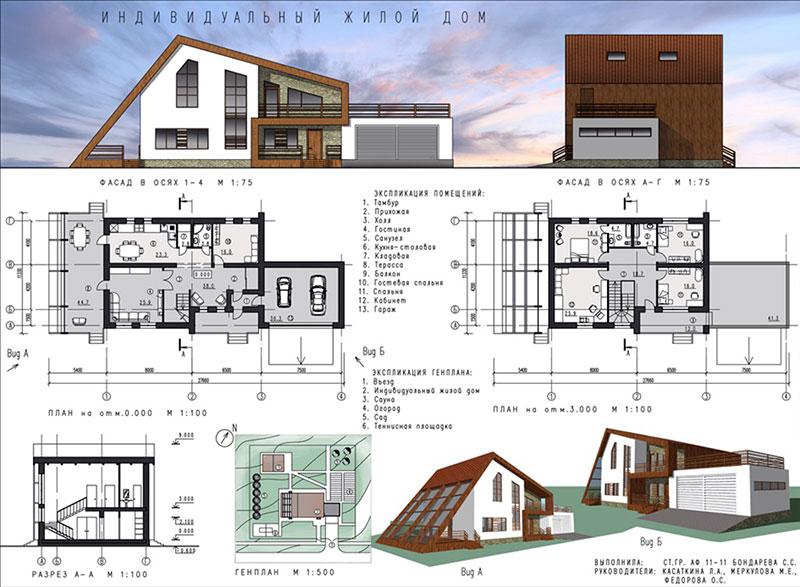 Индивидуальный проект и планировка дома с мансардой